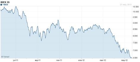 IBEX Graph